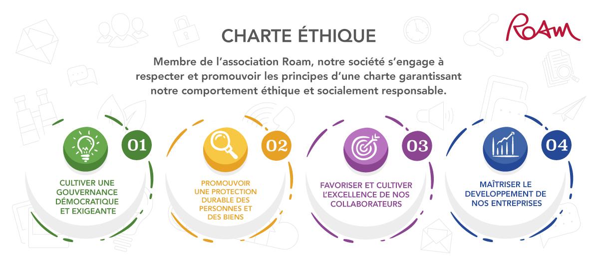2018_Bannière-charte ROAM